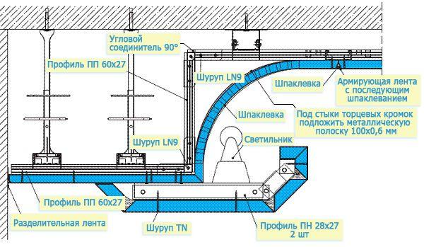 Схема установки багаторівневої стелі