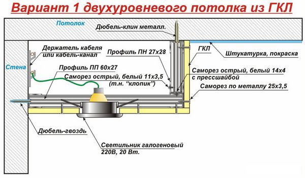 Схема монтажу дворівневого стелі - варіант 1