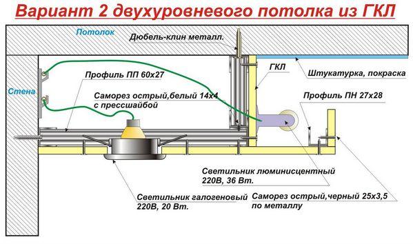 Схема монтажу дворівневого стелі - варіант 2
