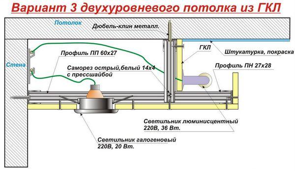 Схема монтажу дворівневого стелі - варіант 3