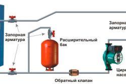 Фото - Підвищується або знижується тиск в системі опалення: що робити?