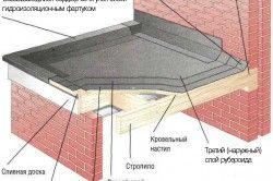 Схема монтажу руберойду на дах