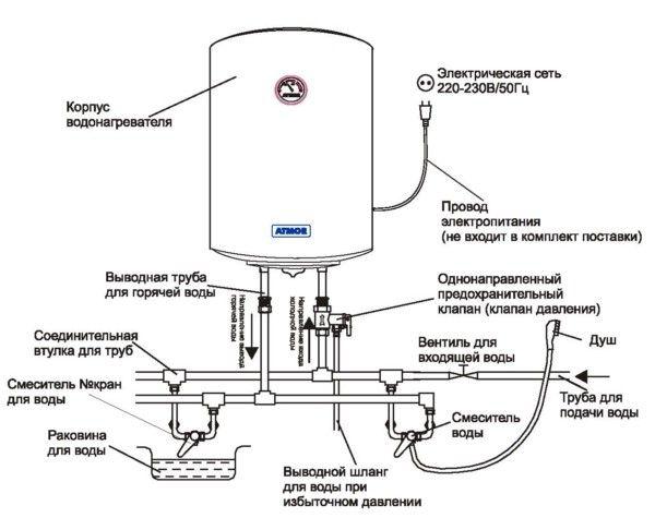 Фото - Правила експлуатації накопичувального та проточного водонагрівачів