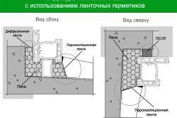 Схема монтажу пластикових вікон