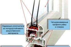 Конструкція ПВХ вікна