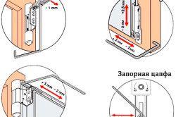 Схема по регулюванню ПВХ вікон