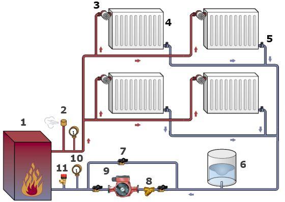 Фото - Правила підключення насоса до опалення