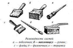 Різновиди кистей для фарбування