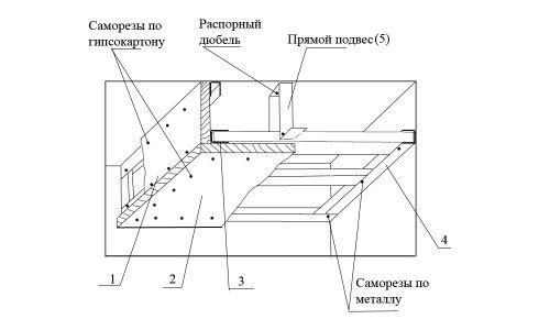 Фото - Правила розрахунку витратних матеріалів: як підбити стелю гіпсокартоном?