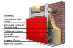 Схема кріплення профнастилу до стіни.