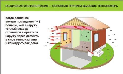 Фото - Правила утеплення зовнішніх стін будинку