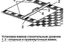 Фото - Правильне укладання керамічної плитки своїми руками