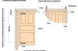 Фото - Правильна установка дверей в квартирі