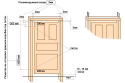 Фото - Правильна установка міжкімнатних дверей своїми руками