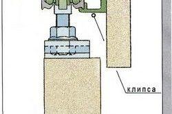 Схема кріплення верхньої направляючої