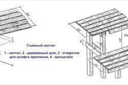 Схема полиць для лазні