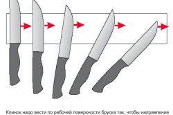 Послідовність заточування кухонного ножа