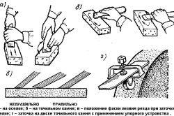 Способи заточення фуговального ножа