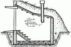 Схема перекриття над вентильованим підйомом