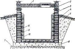 Схема гідроізоляції з боку погреба