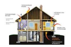 Схема підвалу багатоквартирного будинку