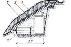 Схема земляного льоху на косогорі
