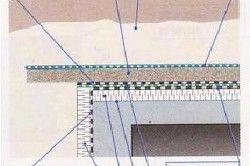 Схема проекту льоху