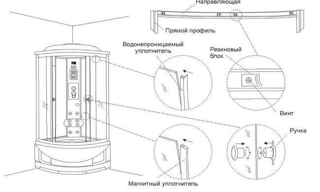 Схема установки душової кабіни