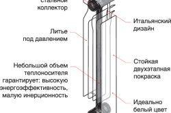 Пристрій алюмінієвого радіатора