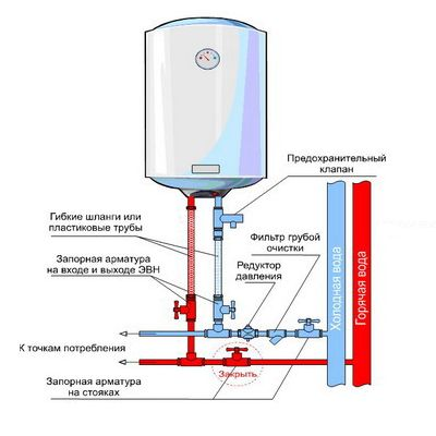 Схема установки водонагрівача для різних цілей.