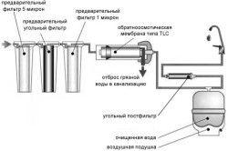 Пристрій системи зворотного осмосу