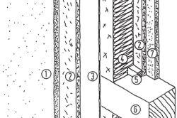 Варіанти дизайну арок з гіпсокартону