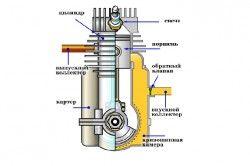 Схема двотактного двигуна бензопили