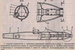 Схема глушника бензопили