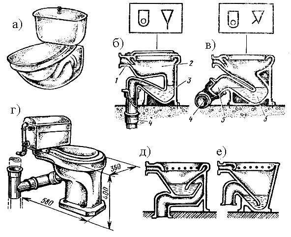 Фото - Причини появи в туалеті запаху каналізації