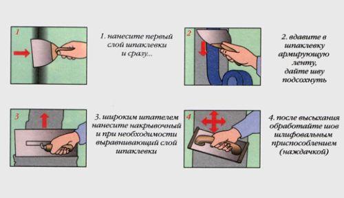 Приготування розчину для штукатурки печі