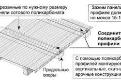 Кріплення стільникового полікарбонату.