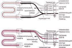 Фото - Застосування кабелю для обігріву водостоків і покрівлі