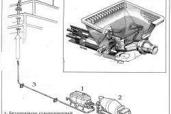 Схема роботи бетононасоса