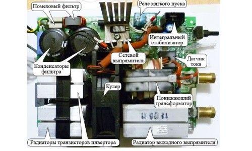 Фото - Принцип пристрою инверторного зварювального апарату