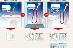 Принципи підключення проточного водонагрівача
