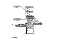 Схема фундаменту під веранду.