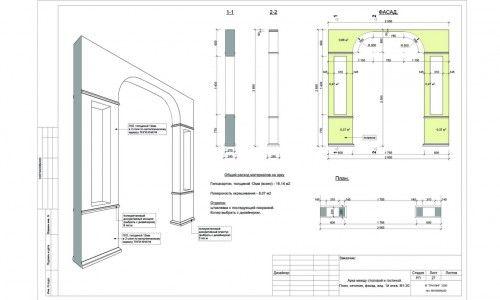 Фото - Процедура установки арки в квартирі