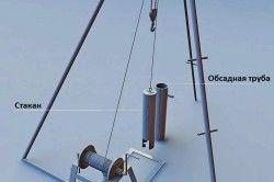 Схема установки для ударно-канатного буріння свердловин