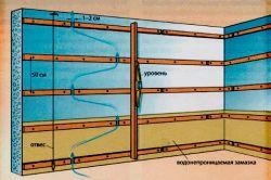 Процес монтажу дерев'яної вагонки