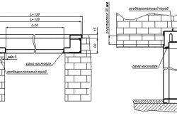 Фото - Розміри отвору для установки вхідних металевих дверей