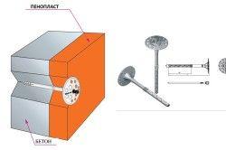 Кріплення пінопласту до стіни металевим дюбелем