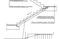 Фото - Проектування сходів