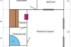 Варіант одноповерхової лазні