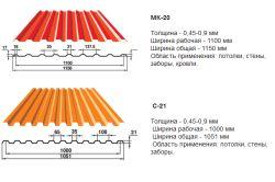 Фото - Профнастил стіновий - характеристики і правила монтажу